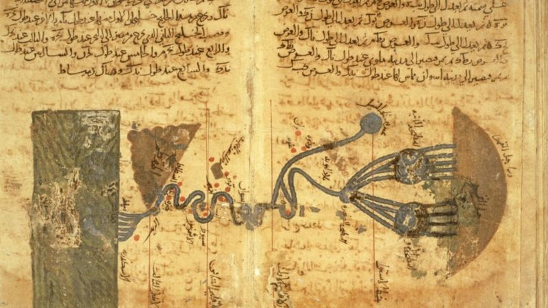 Al-Khwarizmi explained the geography of the Nile River and its course in a book